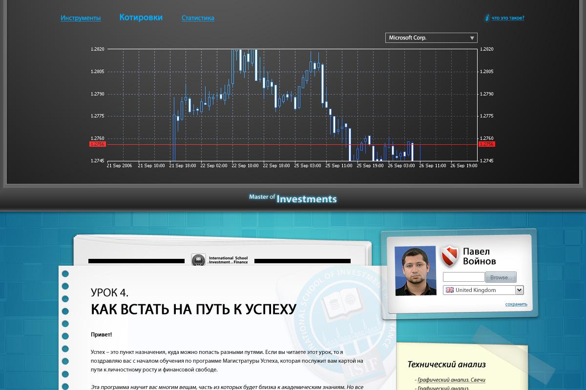_new_mi_open_kotirovki